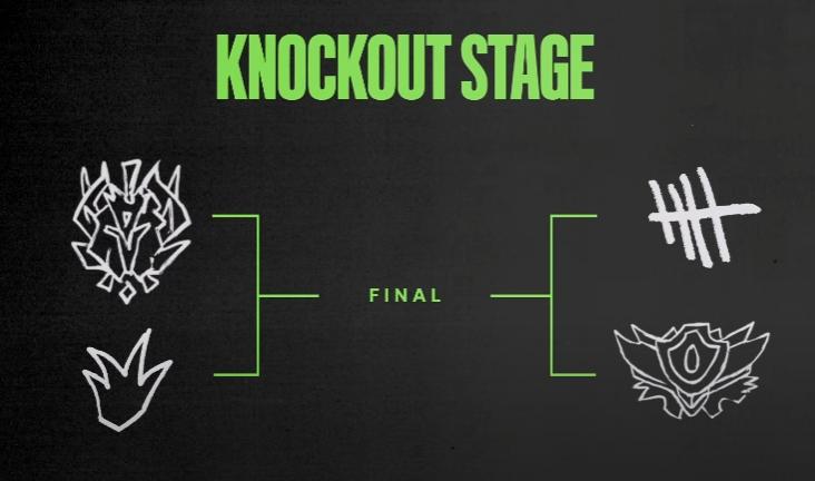 knockout stage